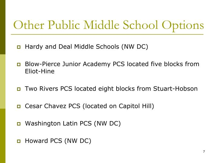 Other Public Middle School Options
