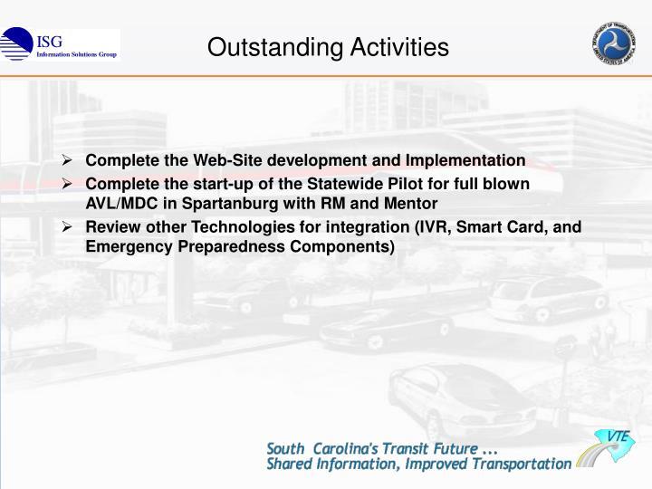 Outstanding Activities