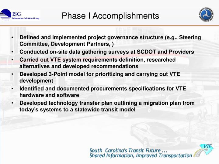 Phase I Accomplishments