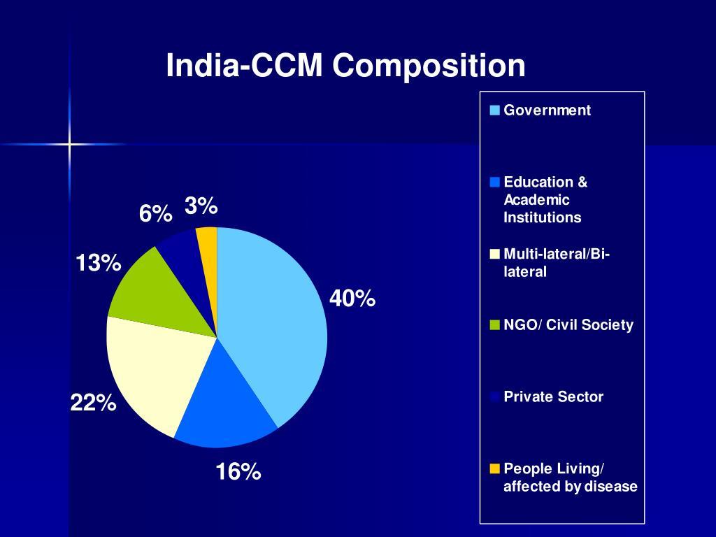 India-CCM Composition