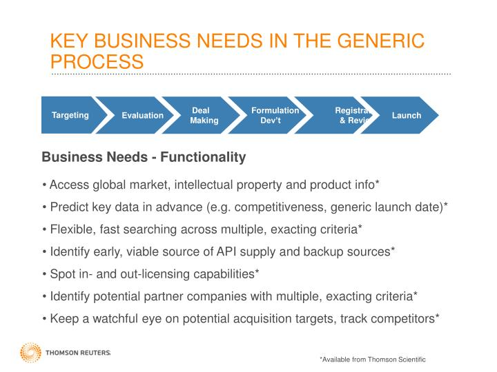 KEY BUSINESS NEEDS IN THE GENERIC PROCESS
