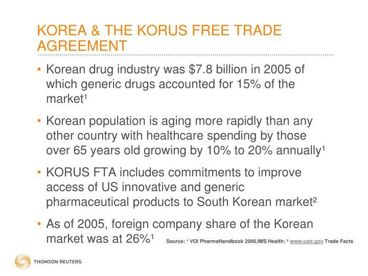 KOREA & THE KORUS FREE TRADE AGREEMENT