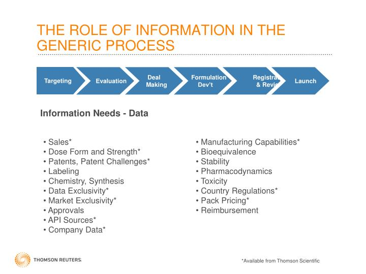 THE ROLE OF INFORMATION IN THE GENERIC PROCESS