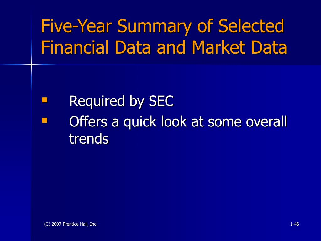 Five-Year Summary of Selected Financial Data and Market Data