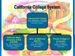 california college system