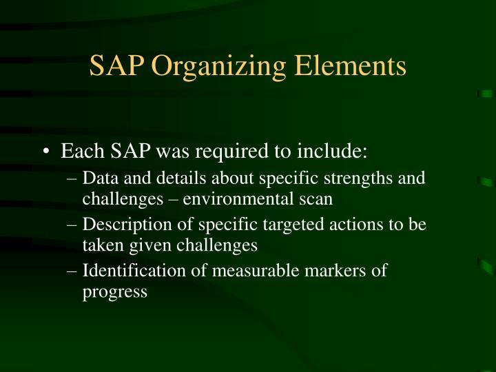 SAP Organizing Elements