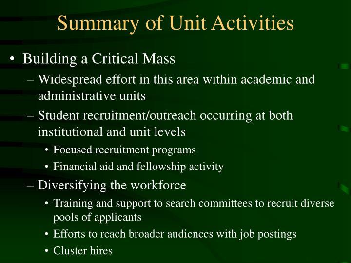 Summary of Unit Activities
