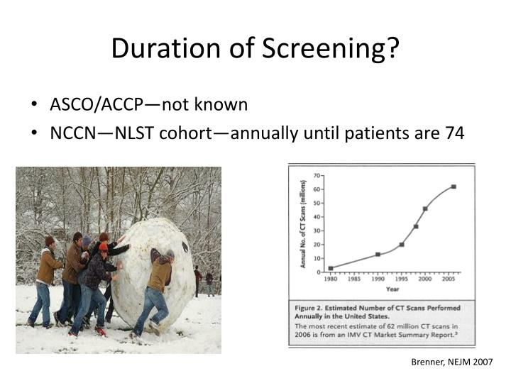 Duration of Screening?