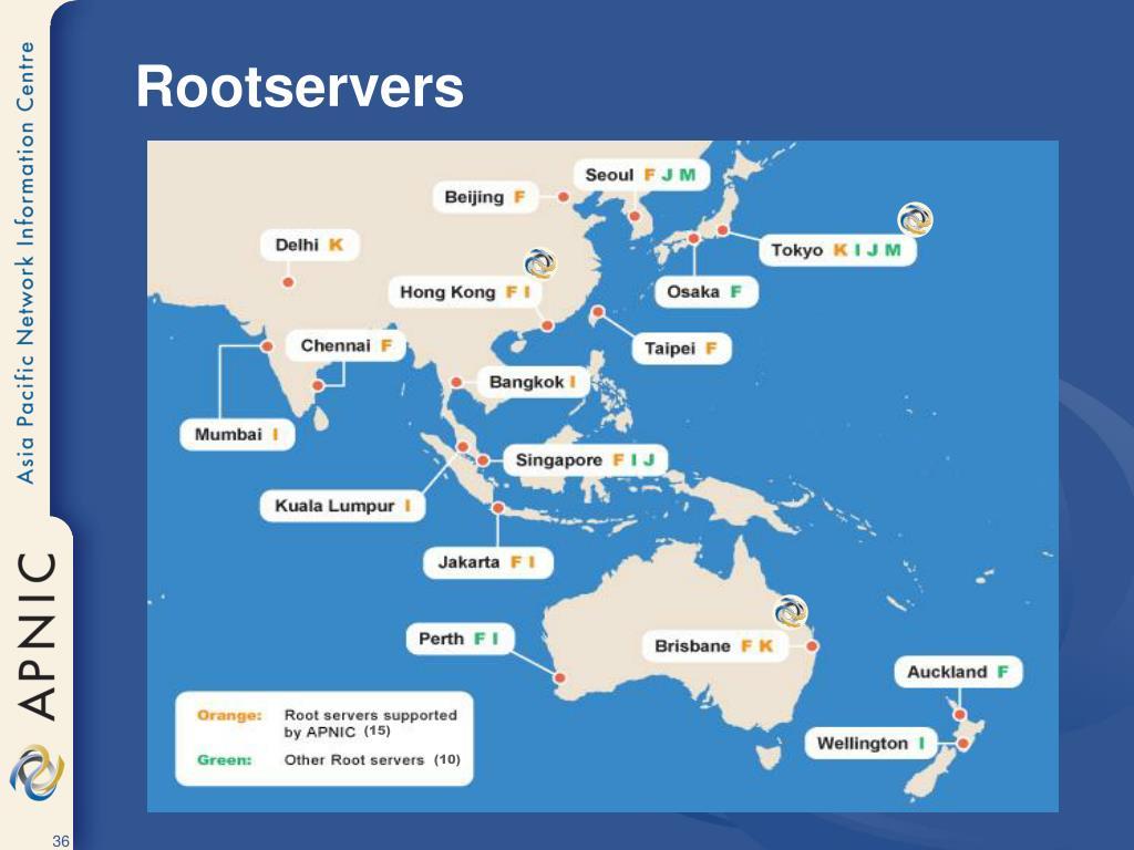 Rootservers
