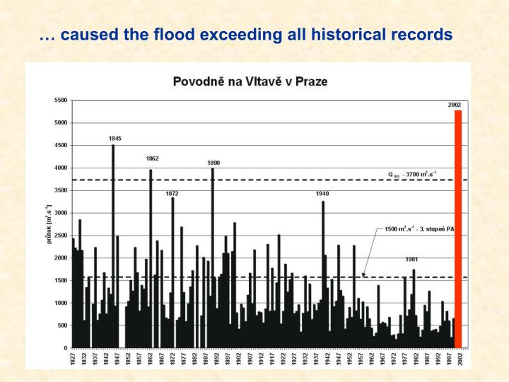 … caused the flood exceeding all historical records