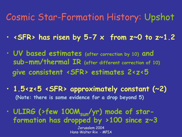 Cosmic Star-Formation History: