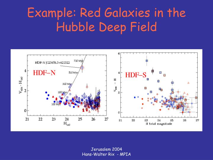 Example: Red Galaxies in the Hubble Deep Field