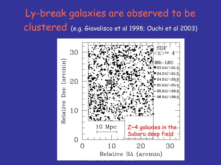 Ly-break galaxies are observed to be clustered