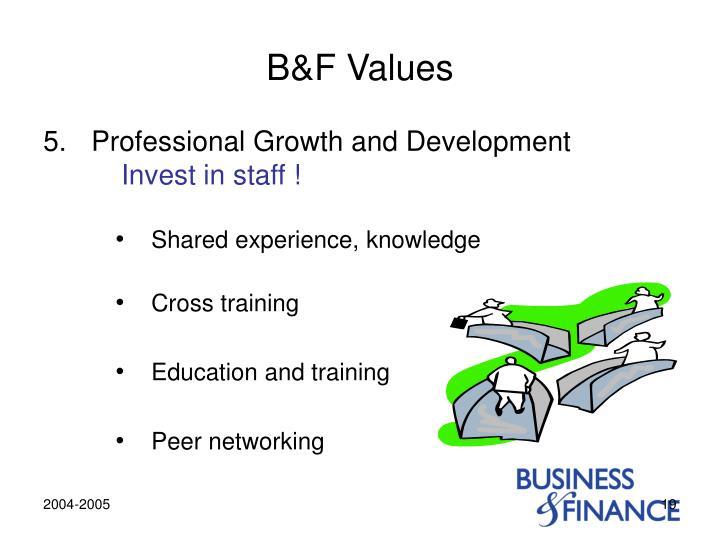 B&F Values