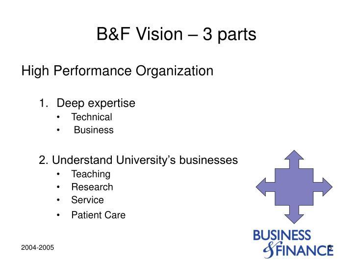 B&F Vision – 3 parts