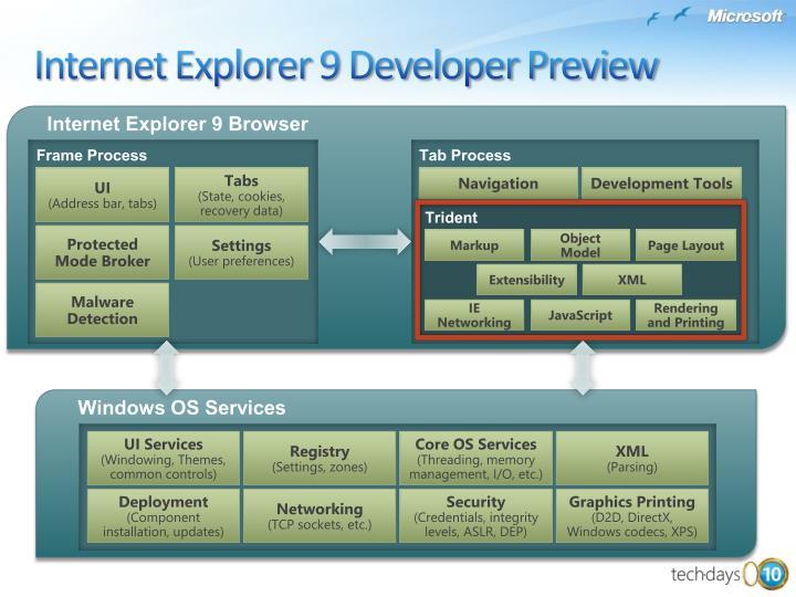 Internet Explorer 9 Developer Preview