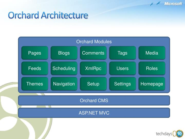 Orchard Architecture