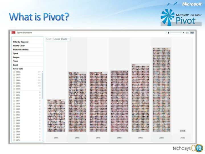 What is Pivot?