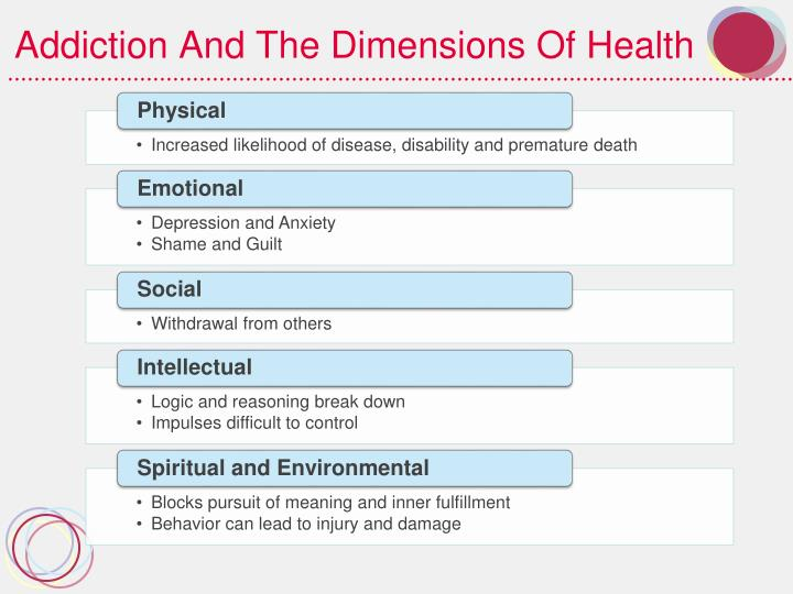 Addiction and the dimensions of health