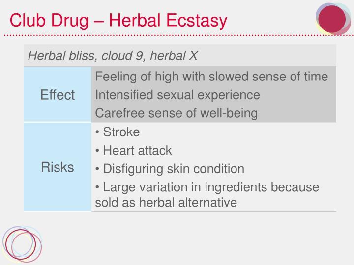 Club Drug – Herbal Ecstasy