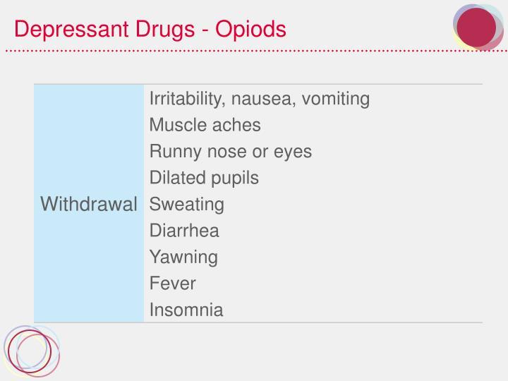 Depressant Drugs - Opiods