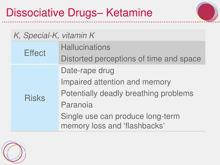 Dissociative Drugs– Ketamine