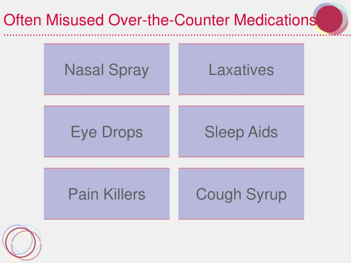Often Misused Over-the-Counter Medications