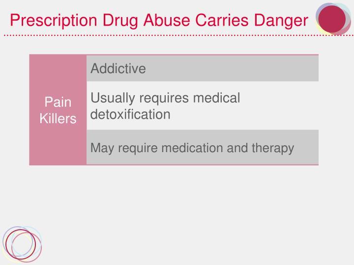 Prescription Drug Abuse Carries Danger