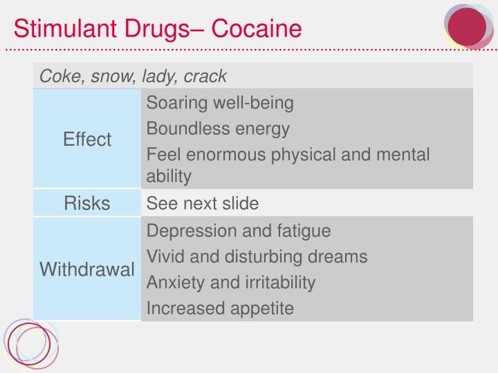 Stimulant Drugs– Cocaine