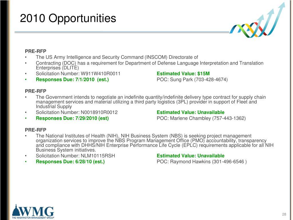 2010 Opportunities