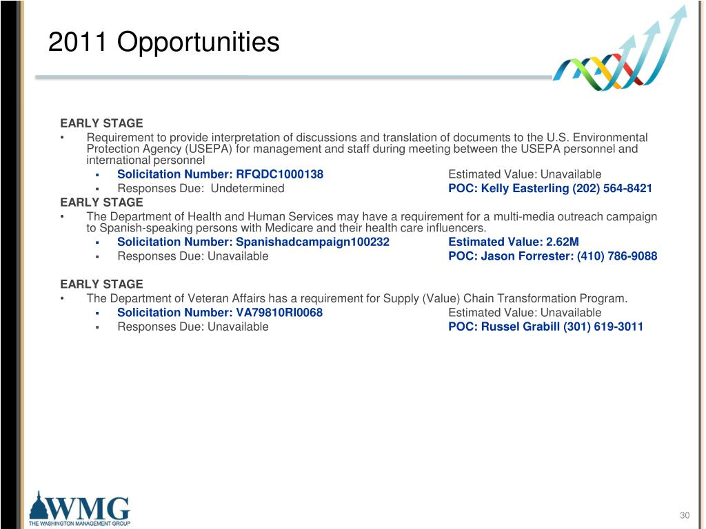 2011 Opportunities
