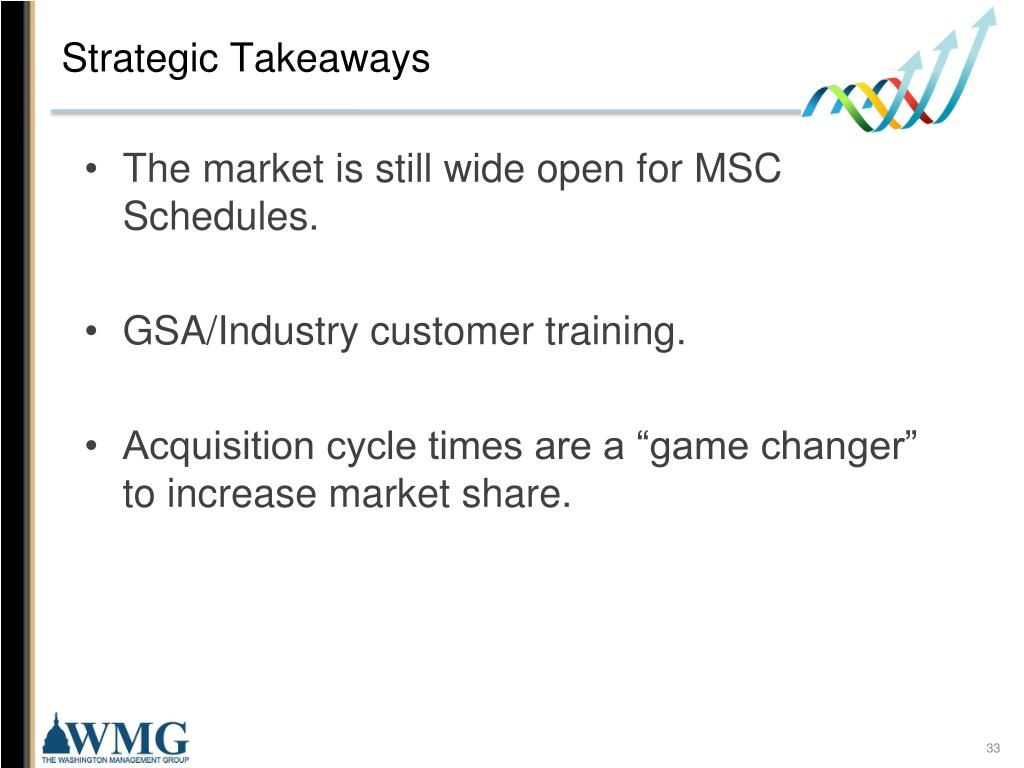 Strategic Takeaways