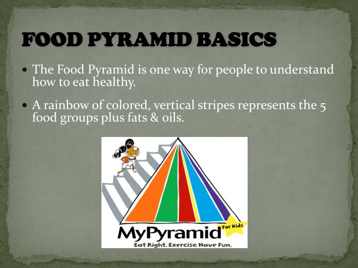 Food pyramid basics