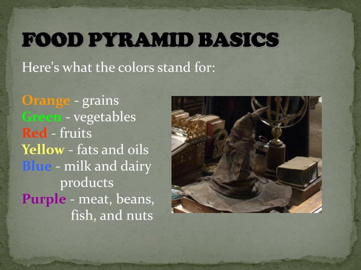 Food pyramid basics1