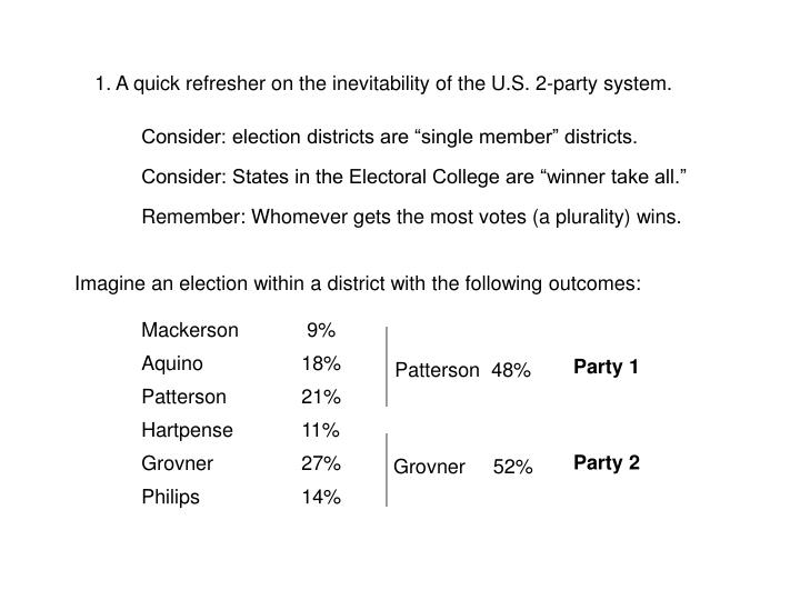 1. A quick refresher on the inevitability of the U.S. 2-party system.