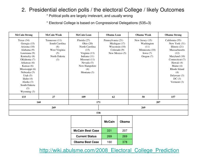 2.  Presidential election polls / the electoral College / likely Outcomes