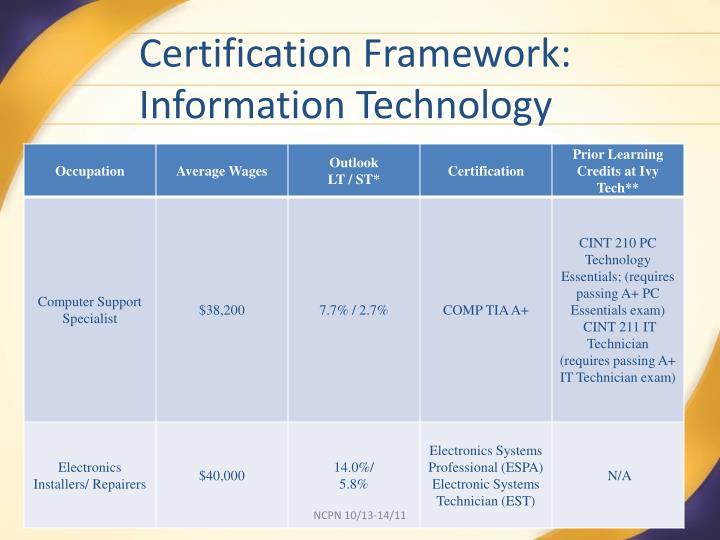 Certification Framework: Information Technology