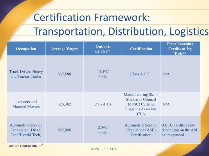 Certification Framework: