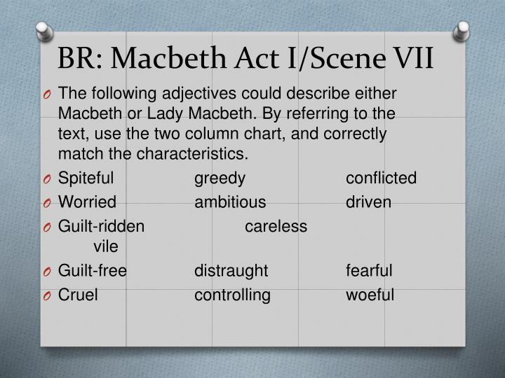 BR: Macbeth Act I/Scene VII