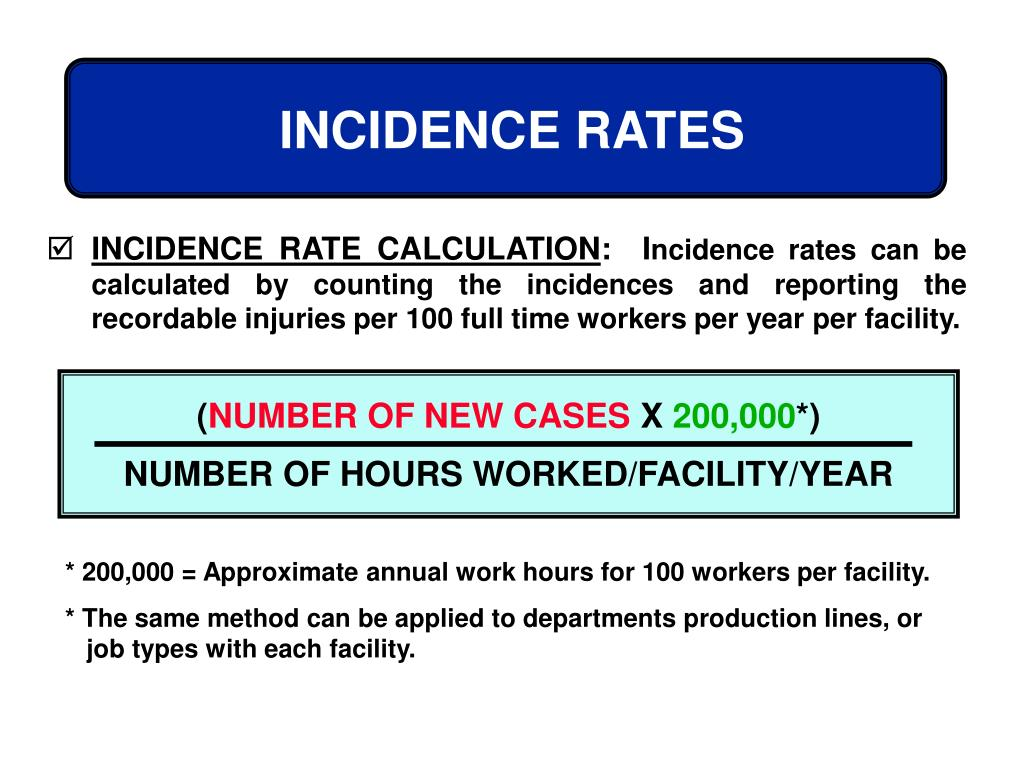 INCIDENCE RATE CALCULATION