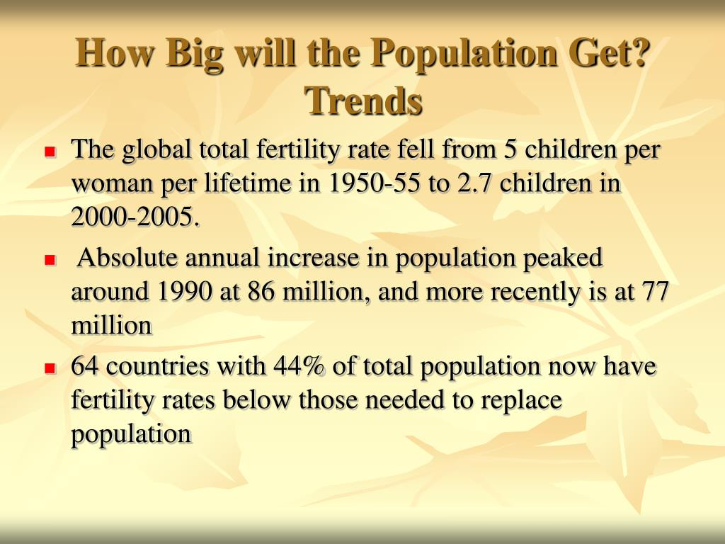 How Big will the Population Get? Trends