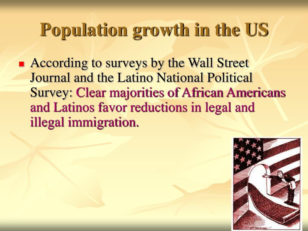 Population growth in the US