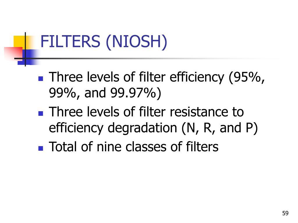 FILTERS (NIOSH)