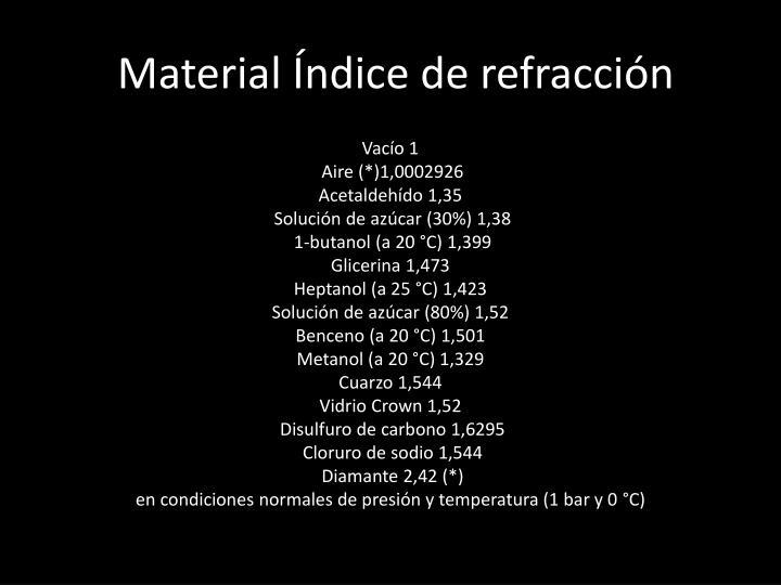 Material Índice de refracción