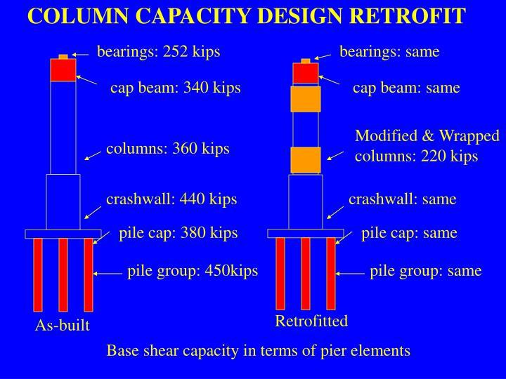 COLUMN CAPACITY DESIGN RETROFIT