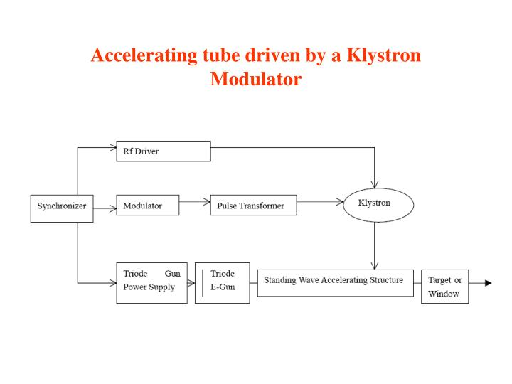 Accelerating tube driven by a Klystron Modulator