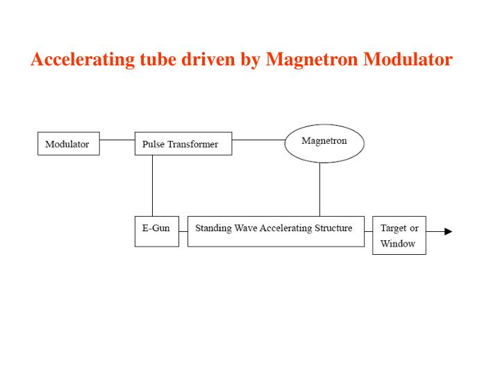 Accelerating tube driven by Magnetron Modulator