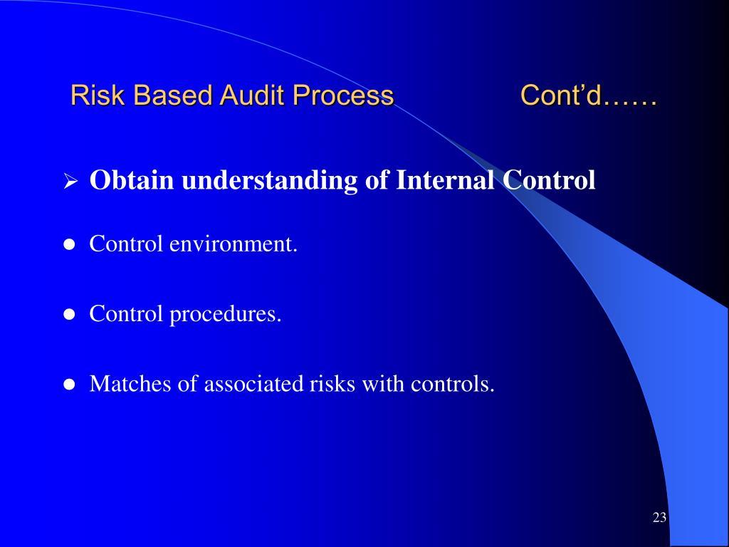 Risk Based Audit Process                Cont'd……