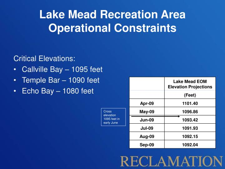 Lake Mead Recreation Area Operational Constraints