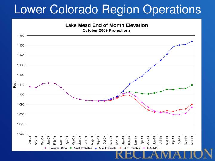 Lower Colorado Region Operations